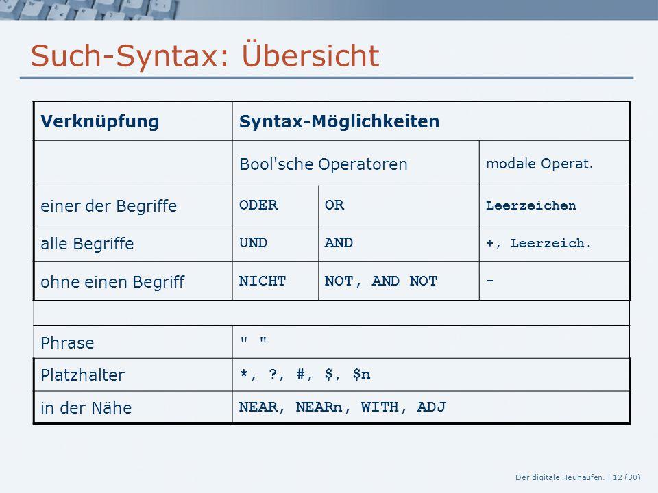 Der digitale Heuhaufen. | 12 (30) Such-Syntax: Übersicht VerknüpfungSyntax-Möglichkeiten Bool'sche Operatoren modale Operat. einer der Begriffe ODEROR