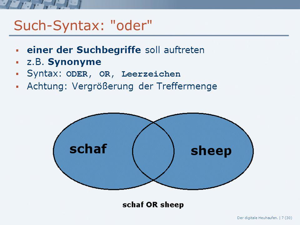Der digitale Heuhaufen. | 7 (30) Such-Syntax:
