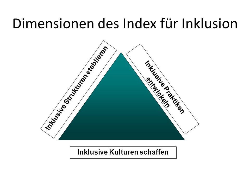 Dimensionen des Index für Inklusion Inklusive Praktiken entwickeln Inklusive Kulturen schaffen Inklusive Strukturen etablieren