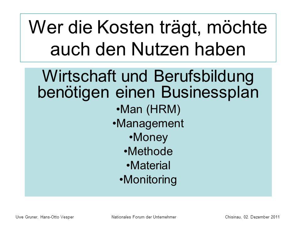 Wer die Kosten trägt, möchte auch den Nutzen haben Wirtschaft und Berufsbildung benötigen einen Businessplan Man (HRM) Management Money Methode Material Monitoring Uwe Gruner, Hans-Otto Vesper Nationales Forum der Unternehmer Chisinau, 02.