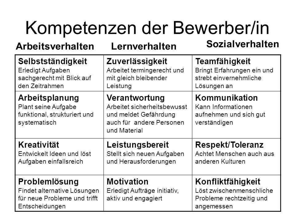 Kompetenzen der Bewerber/in ArbeitsverhaltenLernverhalten Sozialverhalten Selbstständigkeit Erledigt Aufgaben sachgerecht mit Blick auf den Zeitrahmen