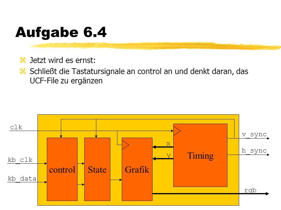 Aufgabe 6.4 zJetzt wird es ernst: zSchließt die Tastatursignale an control an und denkt daran, das UCF-File zu ergänzen Timing v_sync h_sync x y Grafik rgb clk State kb_clk control kb_data
