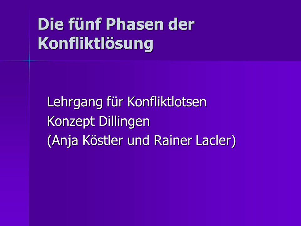 Die fünf Phasen der Konfliktlösung Lehrgang für Konfliktlotsen Konzept Dillingen (Anja Köstler und Rainer Lacler)