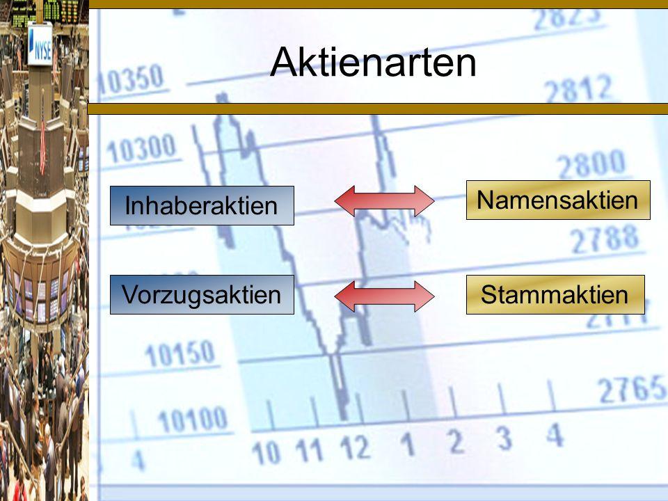 Aktienarten VorzugsaktienStammaktien Inhaberaktien Namensaktien