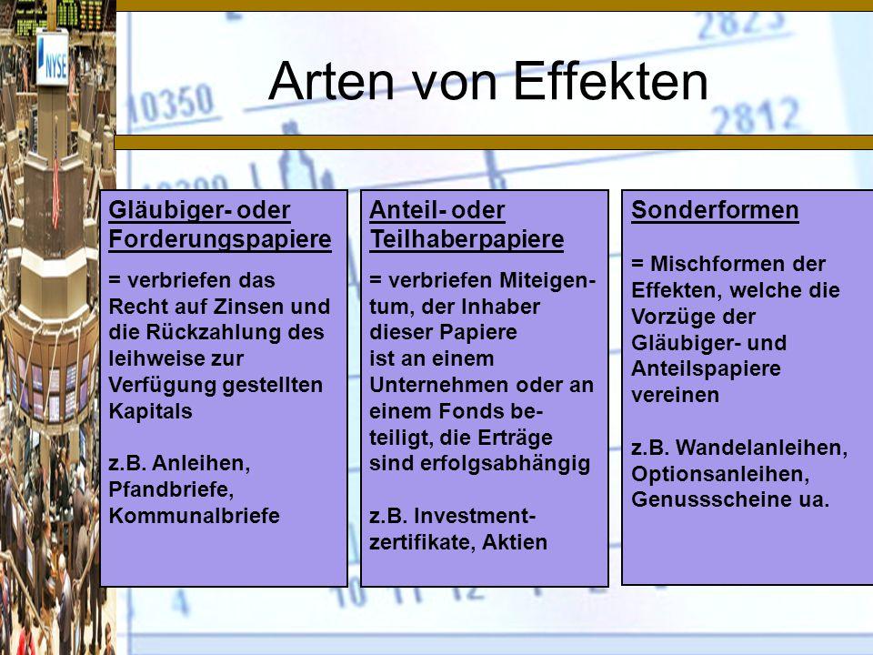 Arten von Effekten Gläubiger- oder Forderungspapiere = verbriefen das Recht auf Zinsen und die Rückzahlung des leihweise zur Verfügung gestellten Kapitals z.B.