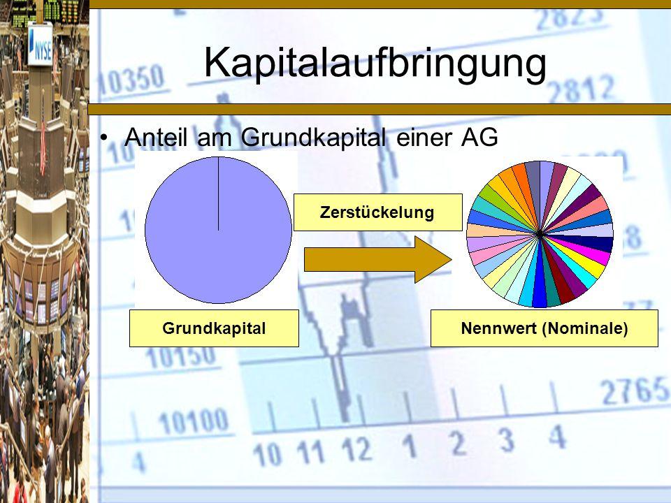 Kapitalaufbringung Anteil am Grundkapital einer AG GrundkapitalNennwert (Nominale) Zerstückelung
