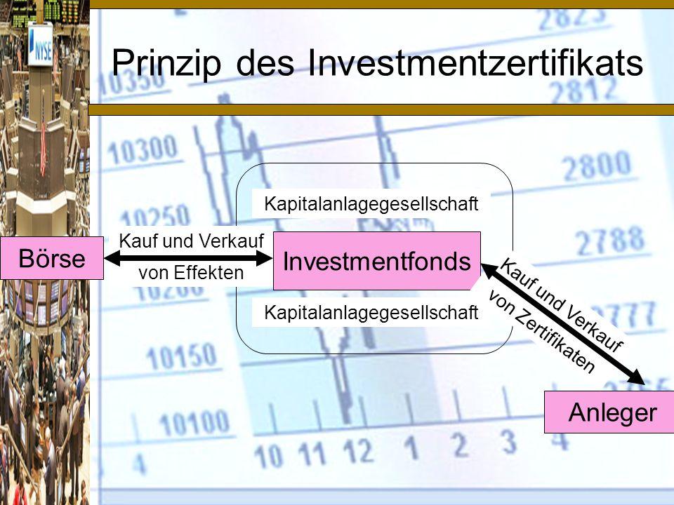 Kauf und Verkauf von Effekten Prinzip des Investmentzertifikats Investmentfonds Börse Anleger Kapitalanlagegesellschaft Kauf und Verkauf von Zertifikaten