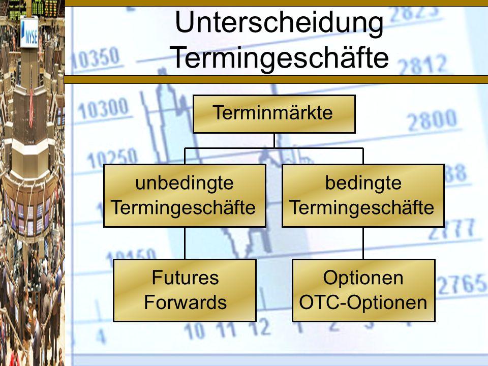 Futures Forwards unbedingte Termingeschäfte Optionen OTC-Optionen bedingte Termingeschäfte Terminmärkte Unterscheidung Termingeschäfte