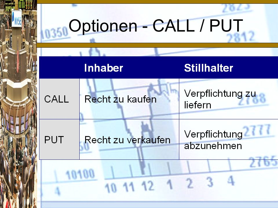Optionen - CALL / PUT