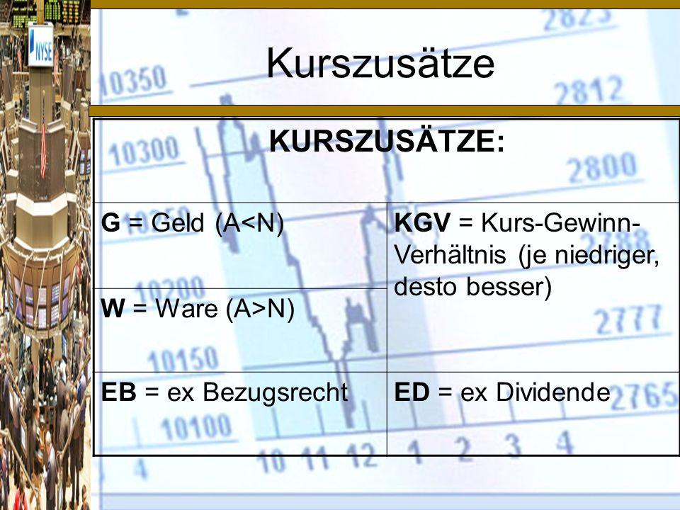 Kurszusätze KURSZUSÄTZE: G = Geld (A<N)KGV = Kurs-Gewinn- Verhältnis (je niedriger, desto besser) W = Ware (A>N) EB = ex BezugsrechtED = ex Dividende