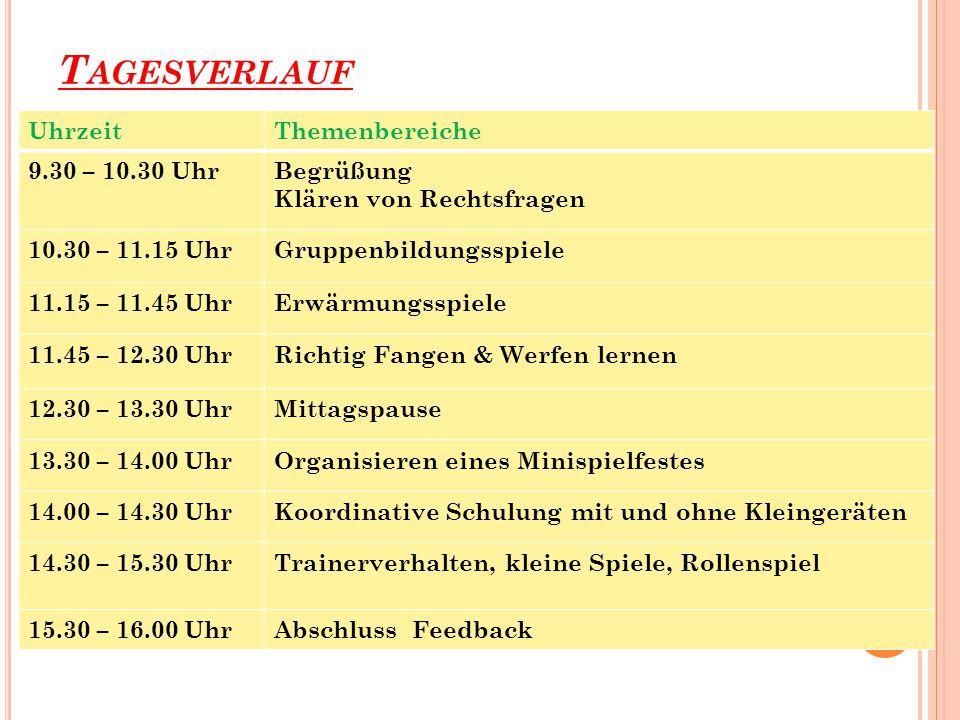 T AGESVERLAUF 2 UhrzeitThemenbereiche 9.30 – 10.30 UhrBegrüßung Klären von Rechtsfragen 10.30 – 11.15 UhrGruppenbildungsspiele 11.15 – 11.45 UhrErwärm