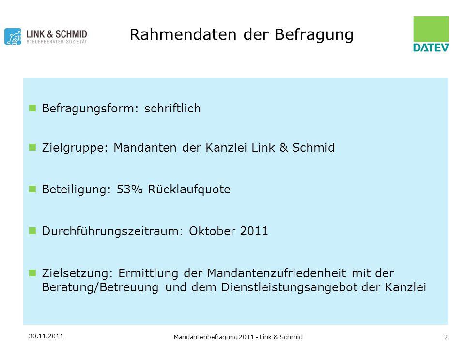30.11.2011 Mandantenbefragung 2011 - Link & Schmid3 Beurteilung allgemeiner Aspekte der Kanzlei Durchschnittswerte 1 = sehr zufrieden...