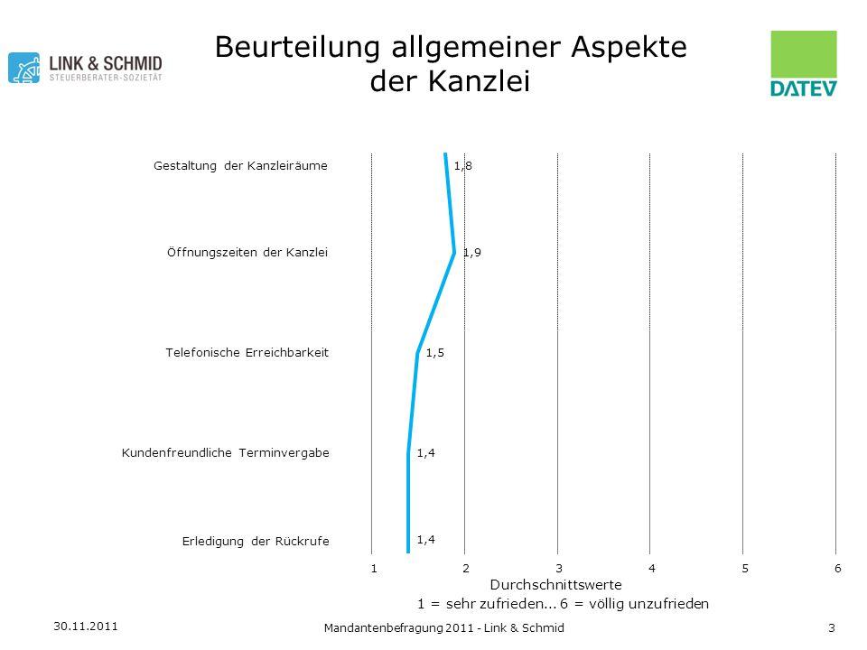 30.11.2011 Mandantenbefragung 2011 - Link & Schmid4 Bewertung verschiedener Kriterien zur Betreuung durch die Kanzlei (1) Durchschnittswerte 1 = stimme sehr zu...