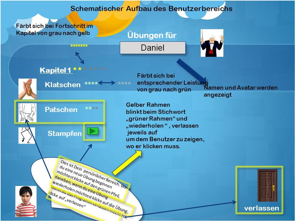Bildschirm Neuer Benutzer   Beispiel für das Anlegen eines Benutzerkontos 2 Prima.