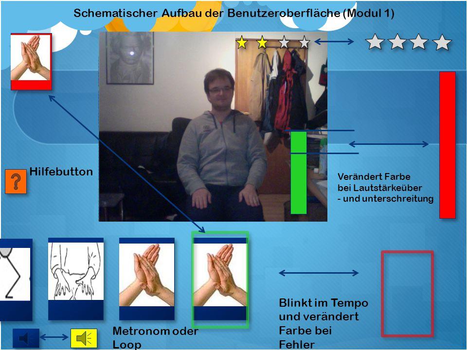 Webcambild Rückmeldung über Leistungsstand Anweisung und Rückmeldung über richtige oder falsche Lautstärke Anweisung welches Instrument zu benutzen ist Rückmeldung über richtigen oder falschen Rhythmus + Audiospur Webcambild Rückmeldung über Leistungsstand Anweisung und Rückmeldung über richtige oder falsche Lautstärke Anweisung welches Instrument zu benutzen ist Rückmeldung über richtigen oder falschen Rhythmus + Audiospur Bildschirm Bewegungssensor Webcam Schematischer Aufbau der verwendeten Werkzeuge (Vorder- Ansicht; der Benutzer sitzt vor dem Bildschirm) Augen- kontakt Koor- dination Koor- dination