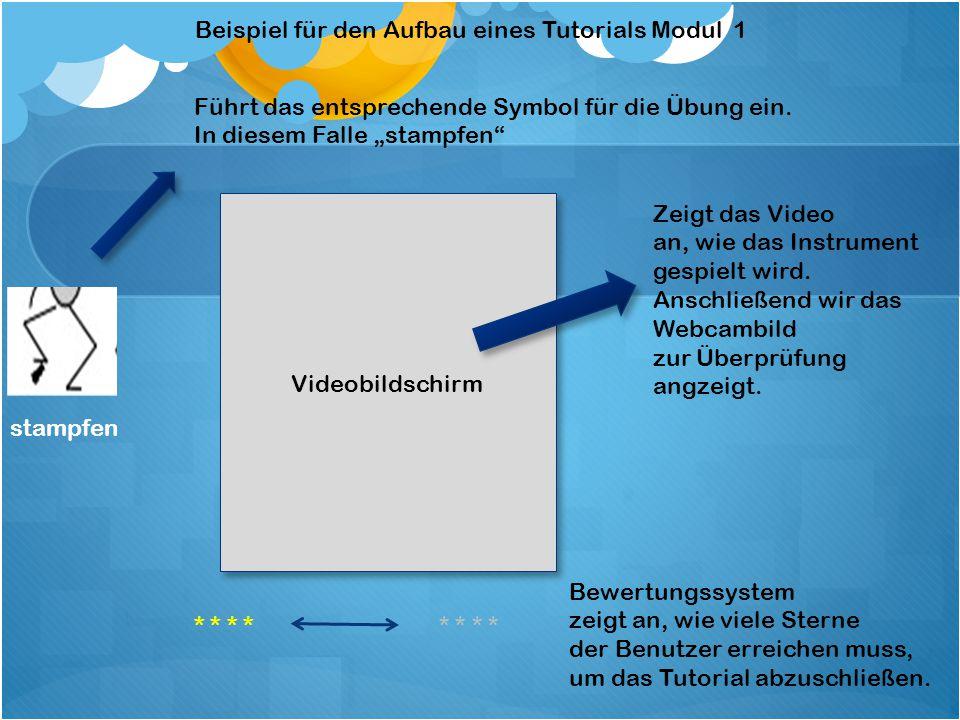 Beispiel für die Benutzeransicht (Modul 1) Bildschirm