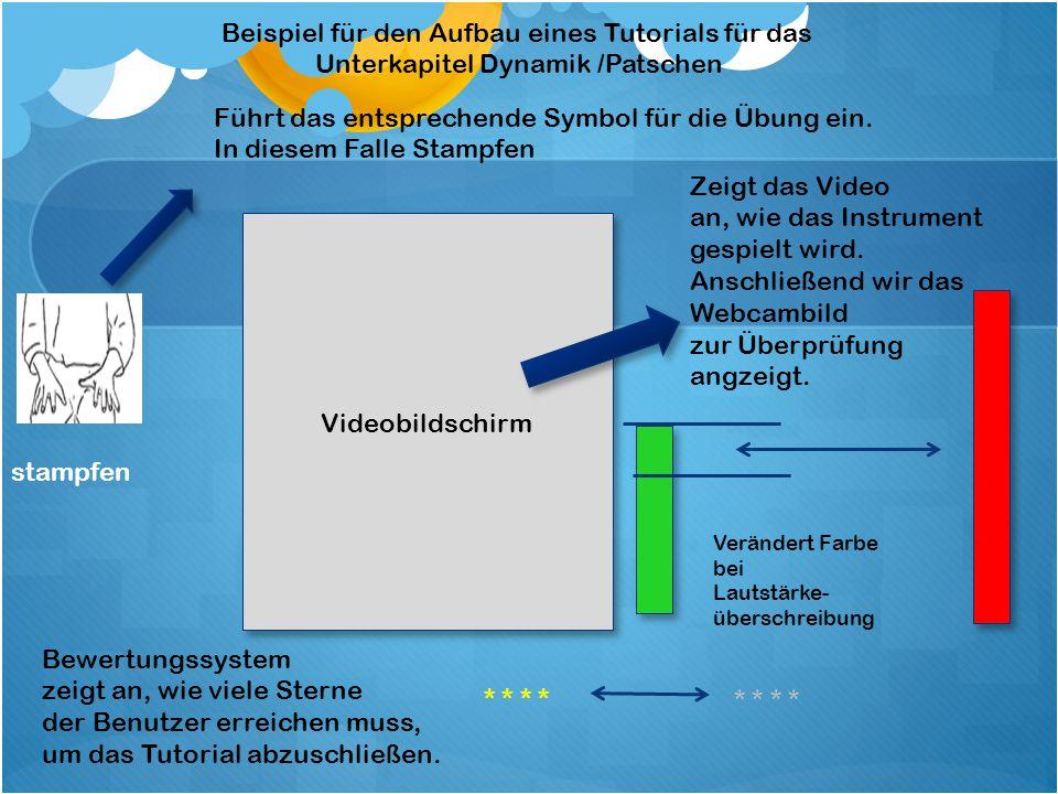 Bildschirm Beispiel für den Aufbau eines Tutorials für das Modul 1 stampfen Jetzt bist du dran! * *