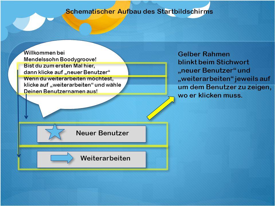 Bildschirm Beispiel für die Benutzeransicht (Modul 2)