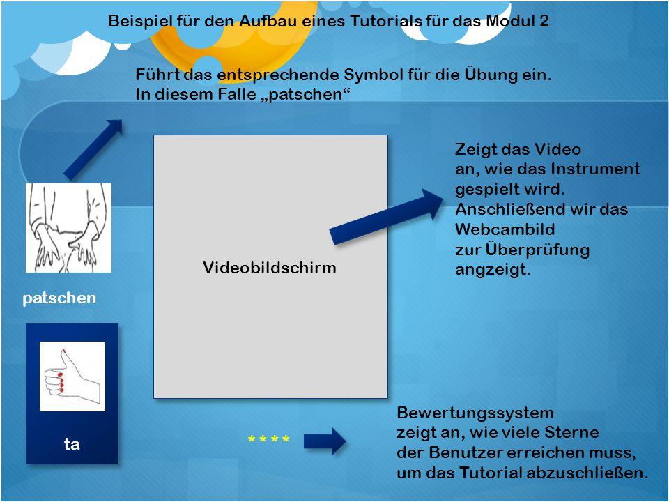 titi Bildschirm Beispiel für die Benutzeransicht (Modul 2)