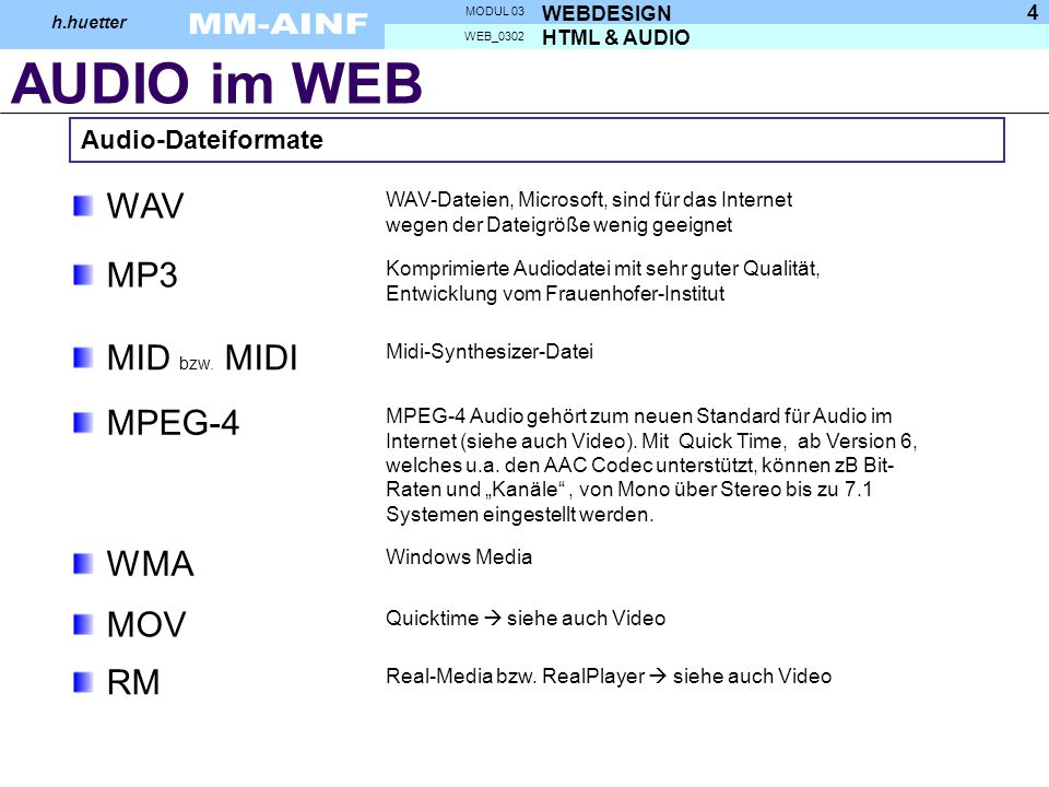 AUDIO im WEB HTML & AUDIO WEB_0302 WEBDESIGN MODUL 03 h.huetter 4 Audio-Dateiformate MP3 Komprimierte Audiodatei mit sehr guter Qualität, Entwicklung vom Frauenhofer-Institut WAV WAV-Dateien, Microsoft, sind für das Internet wegen der Dateigröße wenig geeignet MID bzw.