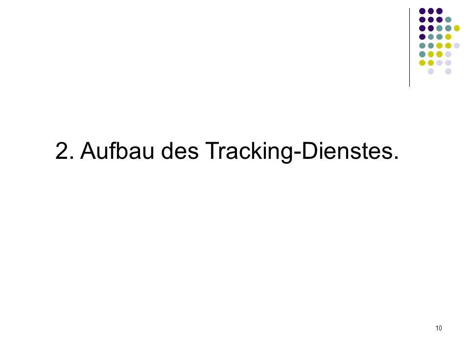 10 2. Aufbau des Tracking-Dienstes.