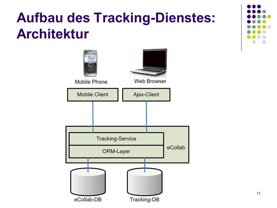 11 Aufbau des Tracking-Dienstes: Architektur