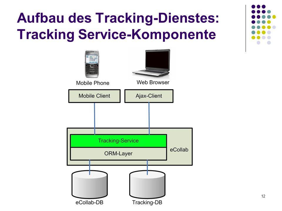 12 Aufbau des Tracking-Dienstes: Tracking Service-Komponente