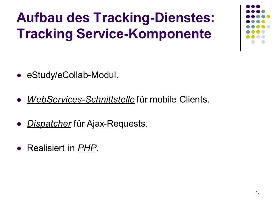 13 Aufbau des Tracking-Dienstes: Tracking Service-Komponente eStudy/eCollab-Modul. WebServices-Schnittstelle für mobile Clients. Dispatcher für Ajax-R