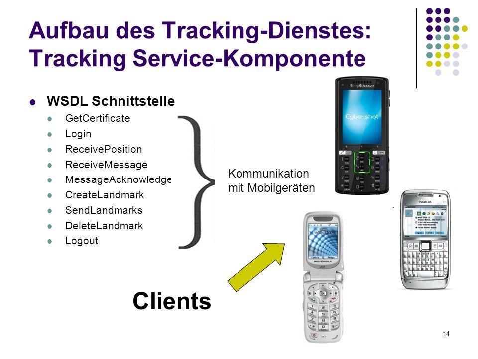 14 Aufbau des Tracking-Dienstes: Tracking Service-Komponente WSDL Schnittstelle GetCertificate Login ReceivePosition ReceiveMessage MessageAcknowledgement CreateLandmark SendLandmarks DeleteLandmark Logout Clients Kommunikation mit Mobilgeräten