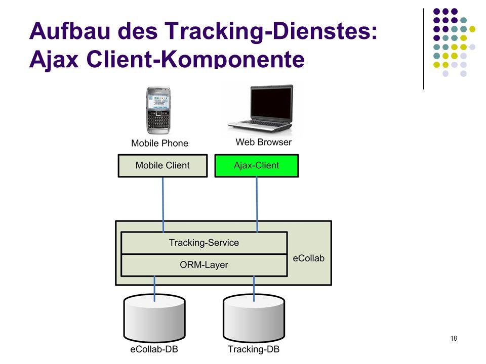 18 Aufbau des Tracking-Dienstes: Ajax Client-Komponente