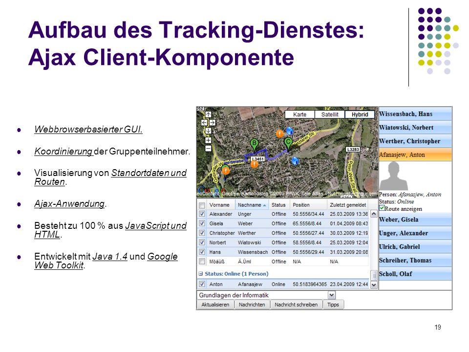 19 Aufbau des Tracking-Dienstes: Ajax Client-Komponente Webbrowserbasierter GUI. Koordinierung der Gruppenteilnehmer. Visualisierung von Standortdaten