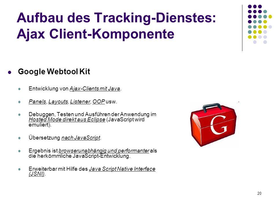 20 Google Webtool Kit Entwicklung von Ajax-Clients mit Java. Panels, Layouts, Listener, OOP usw. Debuggen, Testen und Ausführen der Anwendung im Hoste