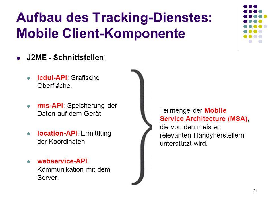 24 Aufbau des Tracking-Dienstes: Mobile Client-Komponente J2ME - Schnittstellen: lcdui-API: Grafische Oberfläche. rms-API: Speicherung der Daten auf d