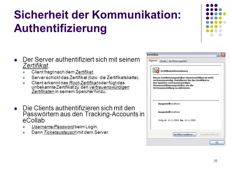 35 Sicherheit der Kommunikation: Authentifizierung Der Server authentifiziert sich mit seinem Zertifikat. Client fragt nach dem Zertifikat. Server sch
