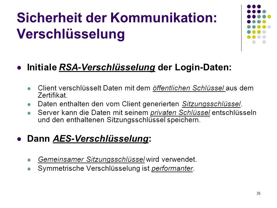 36 Sicherheit der Kommunikation: Verschlüsselung Initiale RSA-Verschlüsselung der Login-Daten: Client verschlüsselt Daten mit dem öffentlichen Schlüssel aus dem Zertifikat.