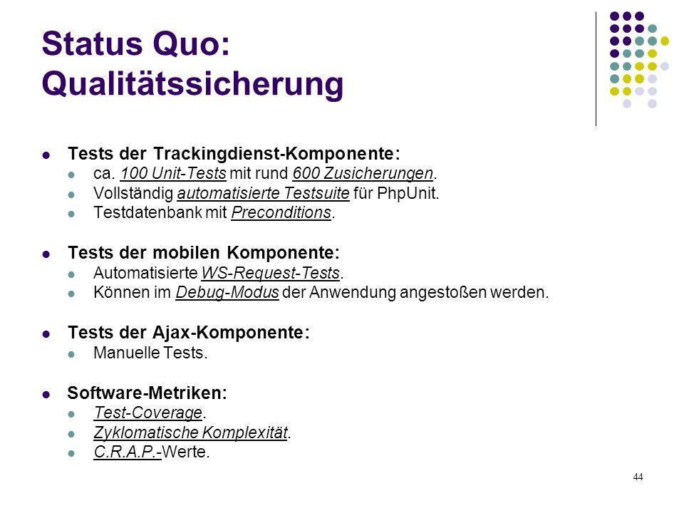 44 Status Quo: Qualitätssicherung Tests der Trackingdienst-Komponente: ca. 100 Unit-Tests mit rund 600 Zusicherungen. Vollständig automatisierte Tests