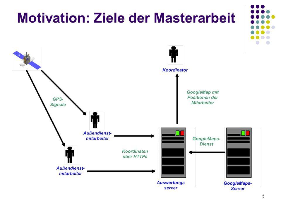 5 Motivation: Ziele der Masterarbeit
