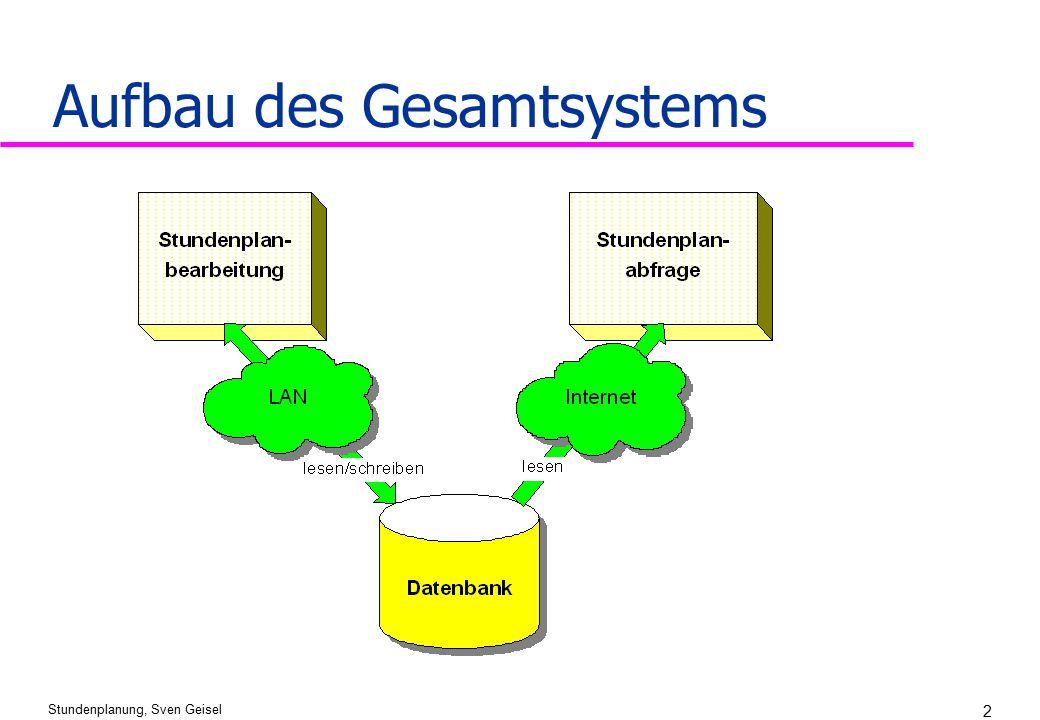 Stundenplanung, Sven Geisel 2 Aufbau des Gesamtsystems