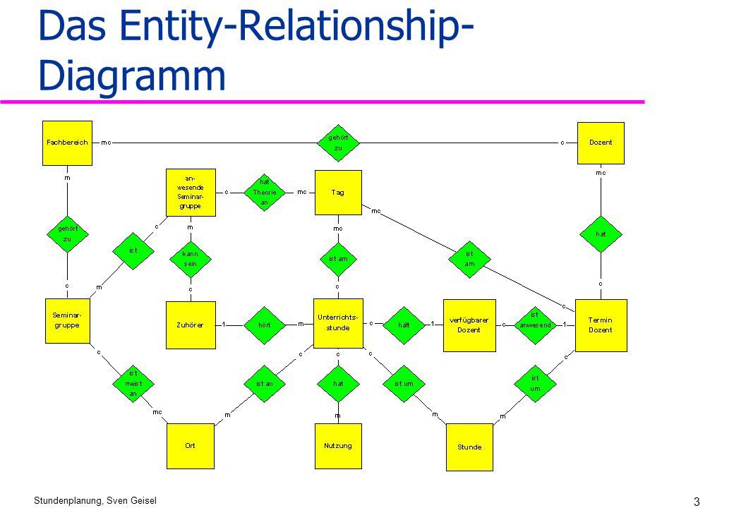Stundenplanung, Sven Geisel 3 Das Entity-Relationship- Diagramm