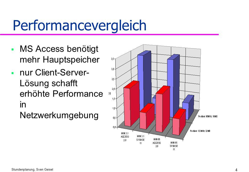 Stundenplanung, Sven Geisel 4 Performancevergleich  MS Access benötigt mehr Hauptspeicher  nur Client-Server- Lösung schafft erhöhte Performance in