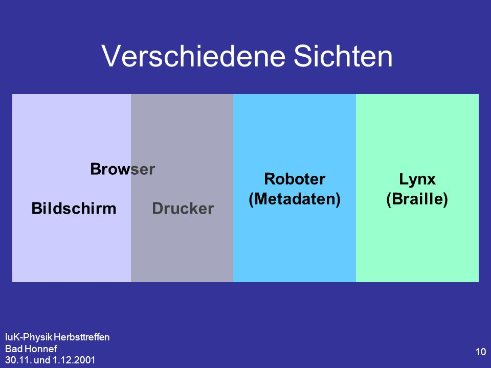 IuK-Physik Herbsttreffen Bad Honnef 30.11.