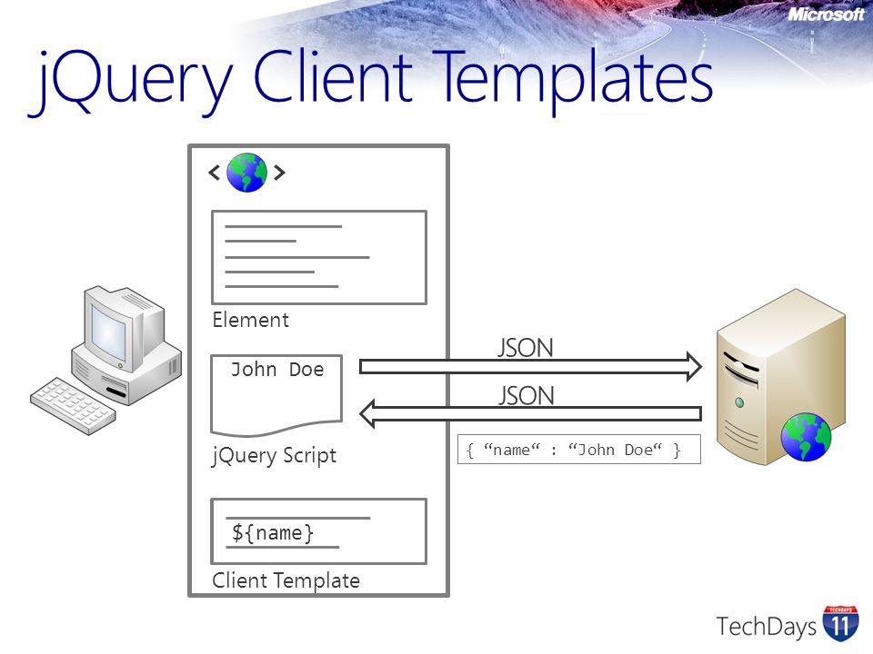 jQuery Client Templates Element Client Template jQuery Script ${name} { name : John Doe } ${name} John Doe
