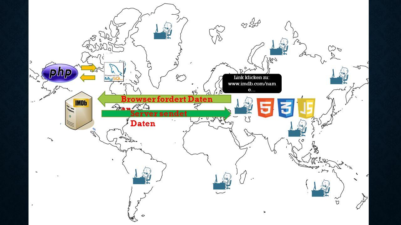 Browser fordert Daten an Server sendet Daten Link klicken zu: www.imdb.com/nam e...