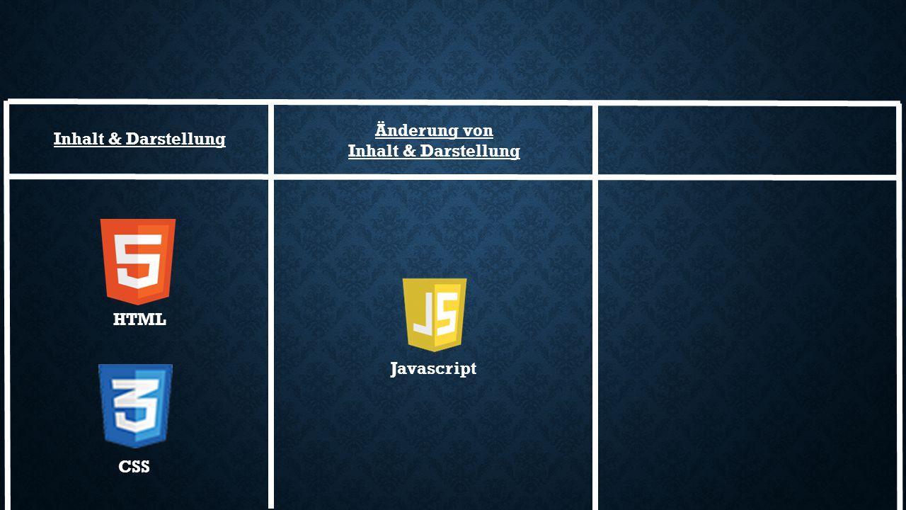 Inhalt & Darstellung Änderung von Inhalt & Darstellung Javascript HTML CSS