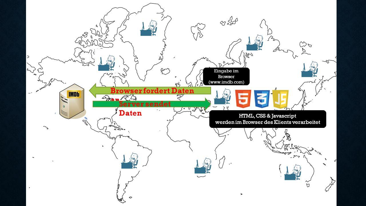 Browser fordert Daten an Server sendet Daten Eingabe im Browser (www.imdb.com) HTML, CSS & Javascript werden im Browser des Klients verarbeitet