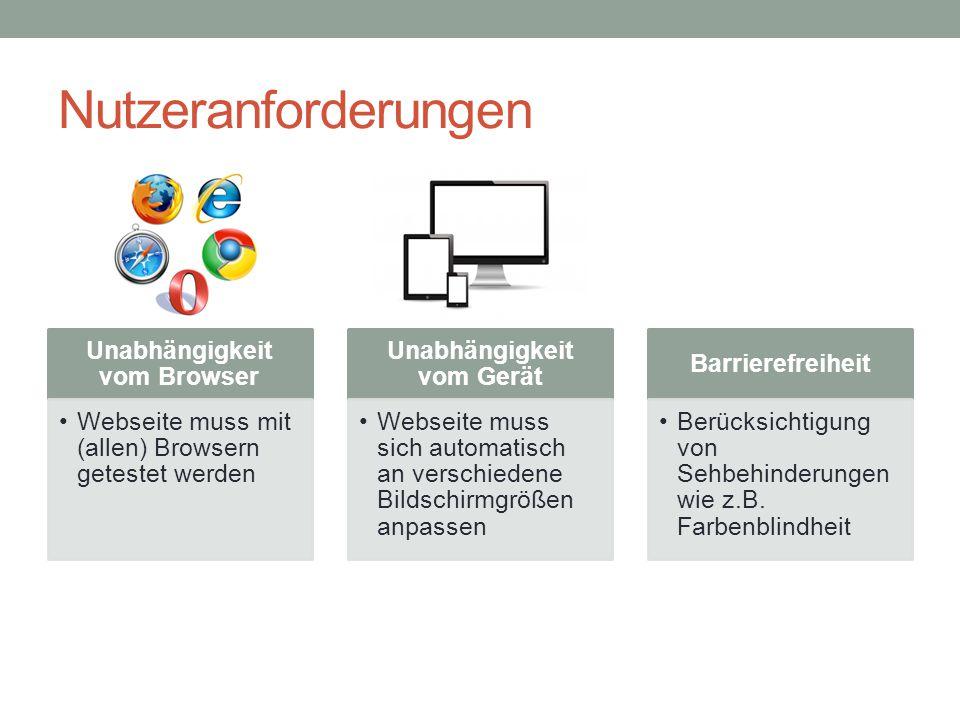 Nutzeranforderungen Unabhängigkeit vom Browser Webseite muss mit (allen) Browsern getestet werden Unabhängigkeit vom Gerät Webseite muss sich automati