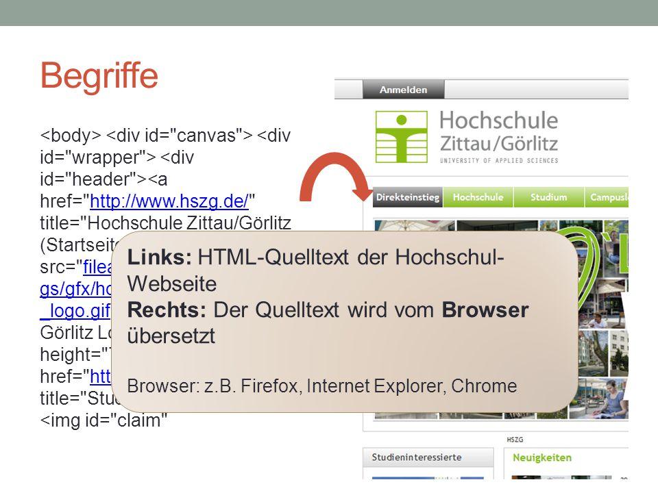 Begriffe Ein Webserver speichert Webseiten als Dateien ab (z.B.