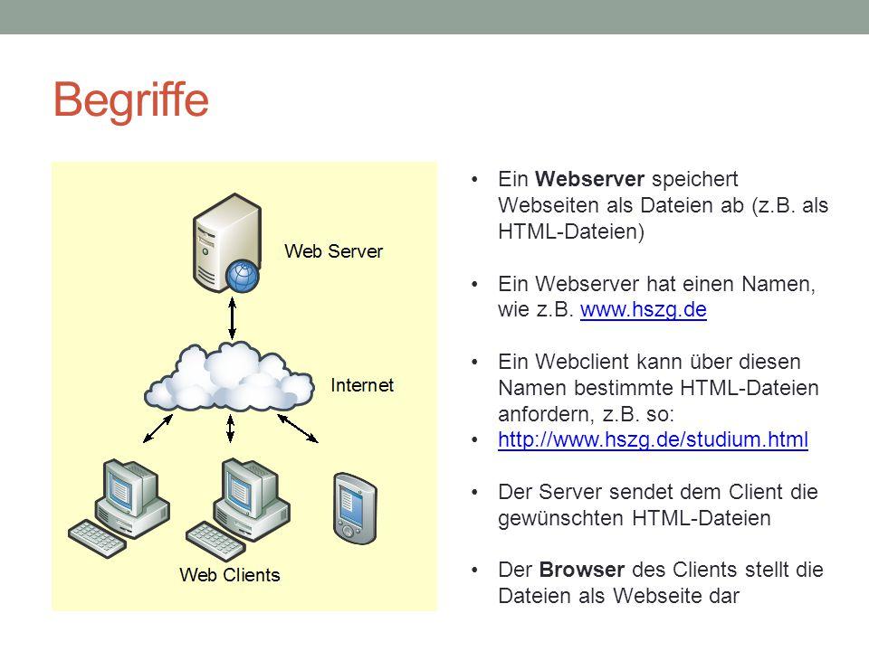 Begriffe Ein Webserver speichert Webseiten als Dateien ab (z.B. als HTML-Dateien) Ein Webserver hat einen Namen, wie z.B. www.hszg.dewww.hszg.de Ein W