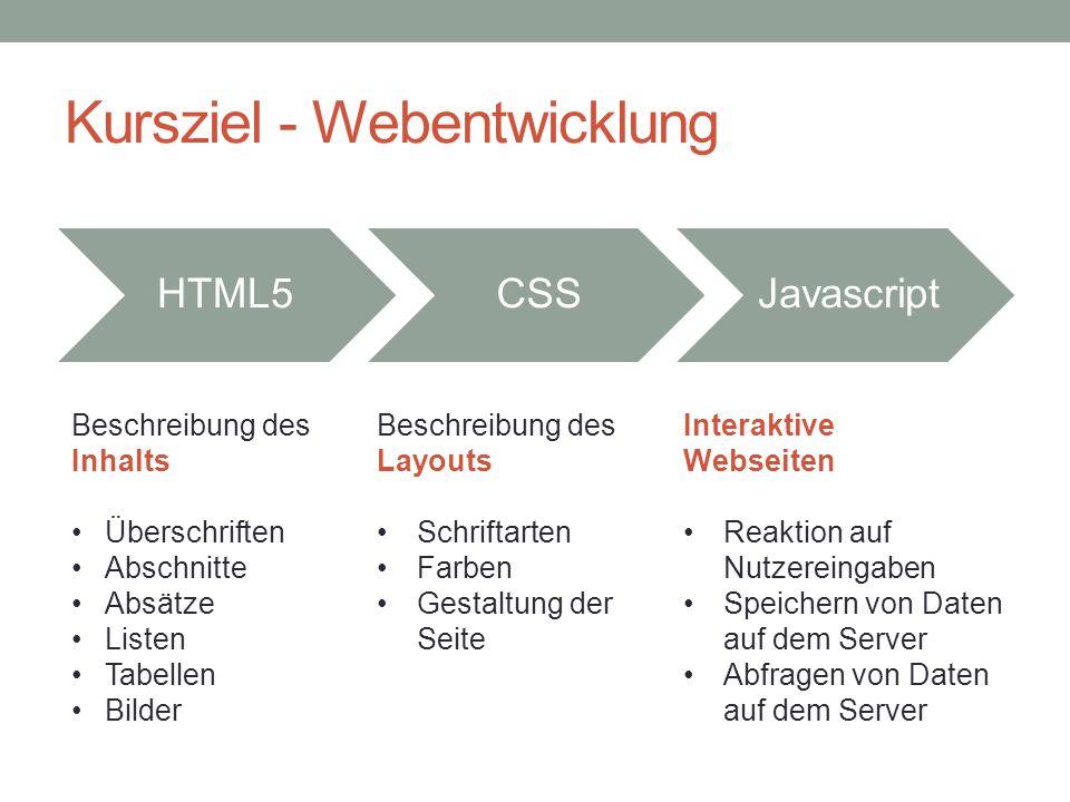 Kursziel - Webentwicklung HTML5CSSJavascript Beschreibung des Inhalts Überschriften Abschnitte Absätze Listen Tabellen Bilder Beschreibung des Layouts