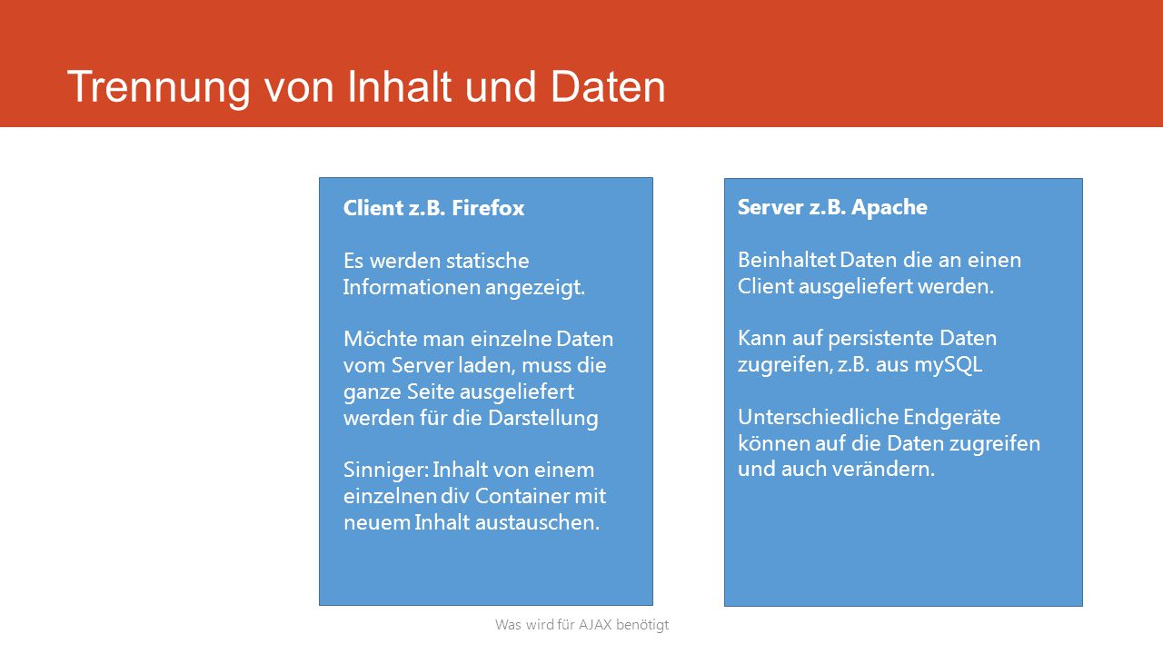Trennung von Inhalt und Daten Was wird für AJAX benötigt Client z.B.